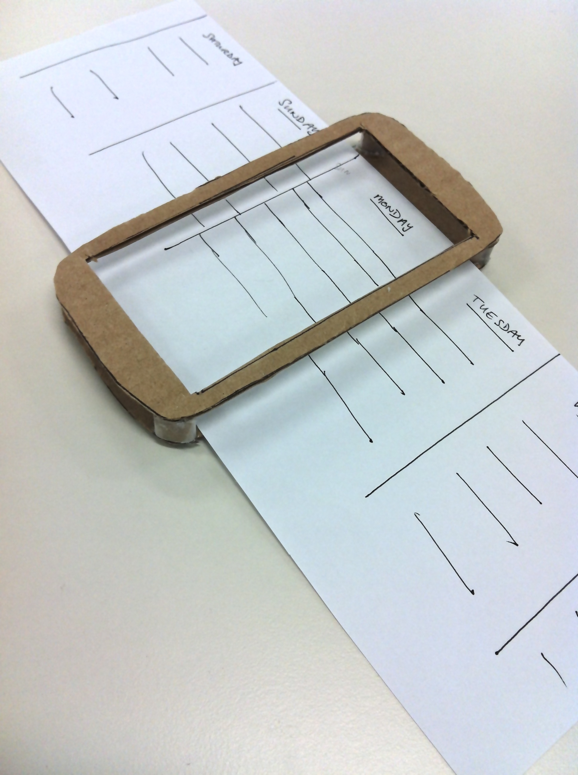 paper prototype Building (parts of) an application's gui using low-cost materials, such as pen and paper executing end-user scenarios against that paper gui, effectively testing.